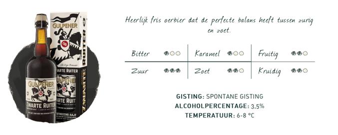 zwarte-ruiter-tabel